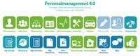 HR-Startup aventini bietet Lösungen für die Personalarbeit der Zukunft