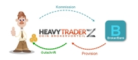 Der HeavyTraderz-Vorteil für alle Trader