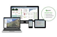 IT Prozess-Monitoring löst Probleme, bevor sie entstehen