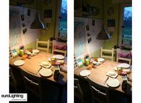 Gesundes Sonnenlicht auf Knopfdruck: Human Sun Lighting LEDs