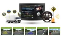 VIA Technologies bringt sein neues Mobile360 ADAS Sample Kit auf den Markt