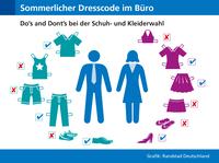 Dresscode im Unternehmen an heißen Tagen