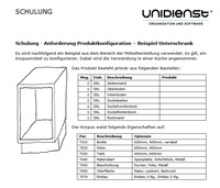 UniPRO/Configurator - Konfigurationsdaten komplexer Produkte