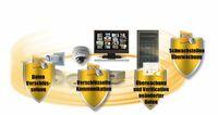 showimage Ungeschützte Streams von Überwachungskameras bergen große Gefahren für Unternehmen