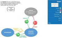 Auftrags- und tätigkeitsspezifisches Buchen per App mit der FLINTEC mobilen Zeiterfassung