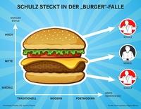 """Nach TV-Duell: Schulz bleibt in der """"Burger""""-Falle stecken"""