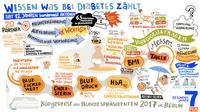 Diabetes, Ehrenamt und Hauptstadtflair