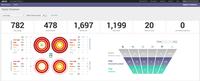 Digital  Shadows bietet Splunk-Kunden zertifizierte App für das Management digitalen Risiken