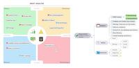 MindManager 2018 für Windows: Größere Projekterfolge durch die Kraft der Visualisierung