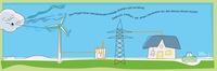Kinder-Uni Föhr: So wird aus Wind Strom