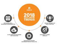 Vertiv Trendprognose für 2018: Das Rechenzentrum der 4. Generation kommt
