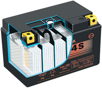 Motorradbatterien: Qualitäts- oder No-Name-Produkt?