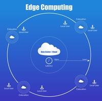 Global Edge Computing Market Status and Prospect, Forecast 2018 to 2026