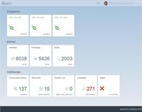 IBsolution stellt mit SECMENDO.monitor neuen Cloud-Service zur Überwachung von SAP IdM vor