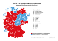 Kurzreisen im Inland – Wo die Deutschen 2017 am liebsten ihren Kurzurlaub verbrachten