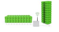 Ansmann AG wird offizieller Greenpack-Produktionspartner