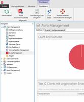 Aagon & Avira: Volle Kontrolle über die Unternehmens-IT
