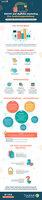Infografik: Online Marketing nach der EU-DSGVO