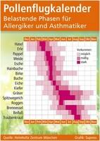 Pollenflug verursacht saisonales Asthma