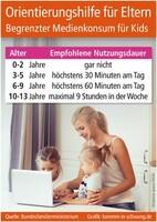 Orientierungshilfe für Eltern