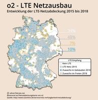 o2 LTE-Ausbau: Lückenlose LTE-Abdeckung frühestens 2024?