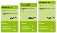 congstar Homespot XL auf Mobilfunkbasis bietet jetzt bis zu 100 GB / Monat