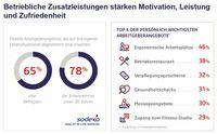 showimage Vortrag von Sodexo beim bpa-Kolloquium Der Weg zum attraktiven Arbeitgeber