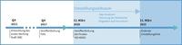 ISO 45001 - Was Unternehmen jetzt wissen müssen