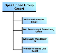 Mit der Spas United Group geht ein neuer Stern am Wellness-Himmel auf