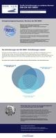 Aufgrund ISO 50003: Neue Schärfe bei ISO-50001-Zertifizierungsaudits