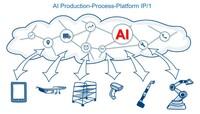 """""""AI Production Process Platform"""" von nextLAP im weltweiten Einsatz bei Automobilherstellern & Co."""