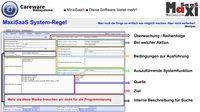 Wissen Sie wie man Software entwickelt?
