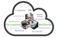 Collaboration - die Arbeitswelt der Zukunft