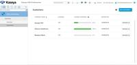 Kaseya übernimmt Spanning Cloud Apps und stärkt Lösungsportfolio mit Backup und Recovery für SaaS Anwendungen