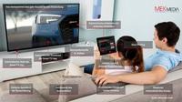 Immer mehr Fernseh-Zuschauer nutzen einen Second Screen