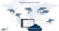 NetModule Connectivity Suite: Flottenmanagement per Click