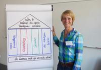 Achtsame Kommunikation: Seminar in Köln von Andrea Mergel