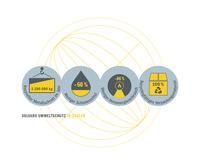 Cleaner Production in der Blechumformung: ein Plan der für alle aufgeht!