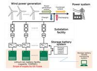 GS YUASA erhält Auftrag für eine der weltweit größten Batteriespeicheranlagen