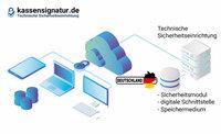 Technische Sicherungseinrichtung für Kassensysteme in Deutschland