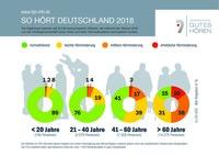 Dem Volk ins Ohr geschaut  so hört Deutschland