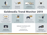 Goldmedia Trend Monitor 2019. Trends and outlook on developments in the areas of media, entertainment and the internet