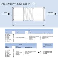 Montageservice für passende Schlauchleitungen