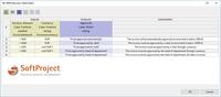 Neues Modul X4 BPM Rules von SoftProject: Logik-Entscheidungen nicht dem Zufall überlassen