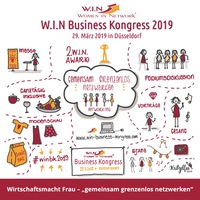 showimage 7. internationaler W.I.N Business-Kongress mit 400 Frauen am 29.03.2019 in Düsseldorf