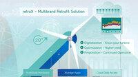 retroX  digitale Transparenz für Bestandsanlagen