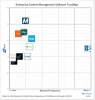 Anwender bewerten M-Files auf TrustRadius als beste ECM-Software