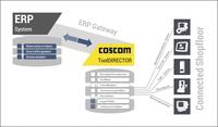 ToolDIRECTOR mit TCI für prozessfähige Werkzeugdaten