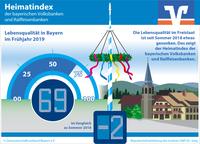 showimage Heimatindex: In Bayern nimmt die Zufriedenheit mit der Lebensqualität ab