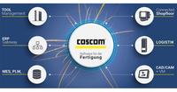 showimage Teamerweiterung - Ihre Zukunftschancen bei COSCOM